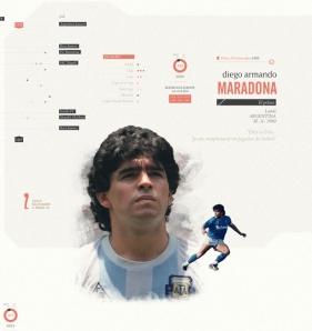 Els Cinc Grans del Futbol Mundial - detall