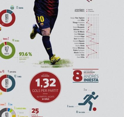 Messi91 - detall
